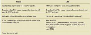 Criterios de la NAECC y LISS